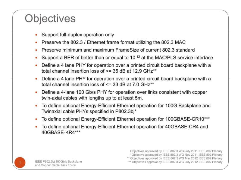 "PCB(配線基板)ないし銅配線(2軸ケーブル)4対での配線をなんとか可能にしたい、というニーズがよく分かる。出典は<a href=""http://www.ieee802.org/3/bj/objectives_0712.pdf"" class=""strong bn"" target=""_blank"">P802.3bjのObjective</a>"