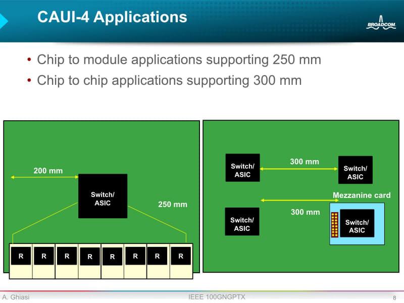 """思うに、100GBASE-SR4が早期に廃れた理由はこのCAUI-4にあるのでは? という気がする。出典は""""<a href=""""http://www.ieee802.org/3/bj/public/jul12/ghiasi_02a_0712.pdf"""" class=""""strong bn"""" target=""""_blank"""">CAUI-4 Application Requirements</a>"""""""