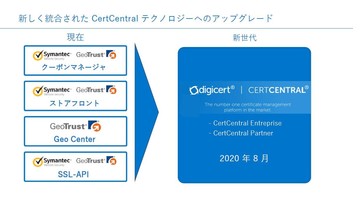 日本でもシマンテックの複数のプラットフォームがCertCentralで一元化される