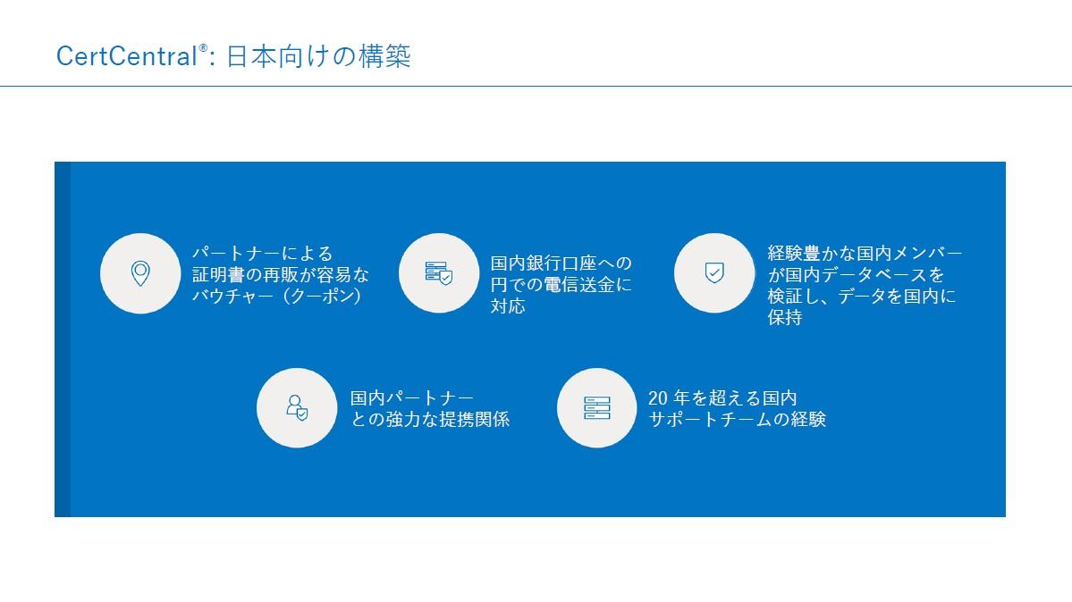 バウチャーや電信振込、日本でのサポート等の機能も包含された