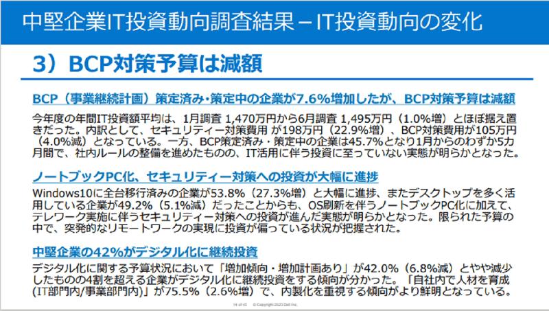 BCP対策予算は減額