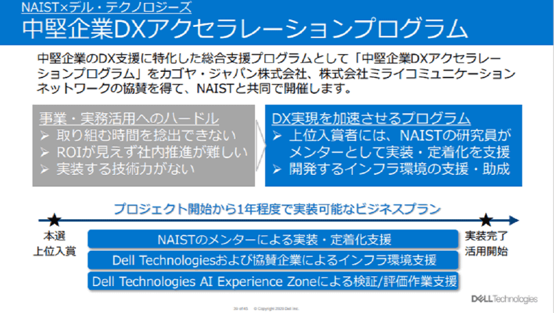 DX Tech Play オンライン