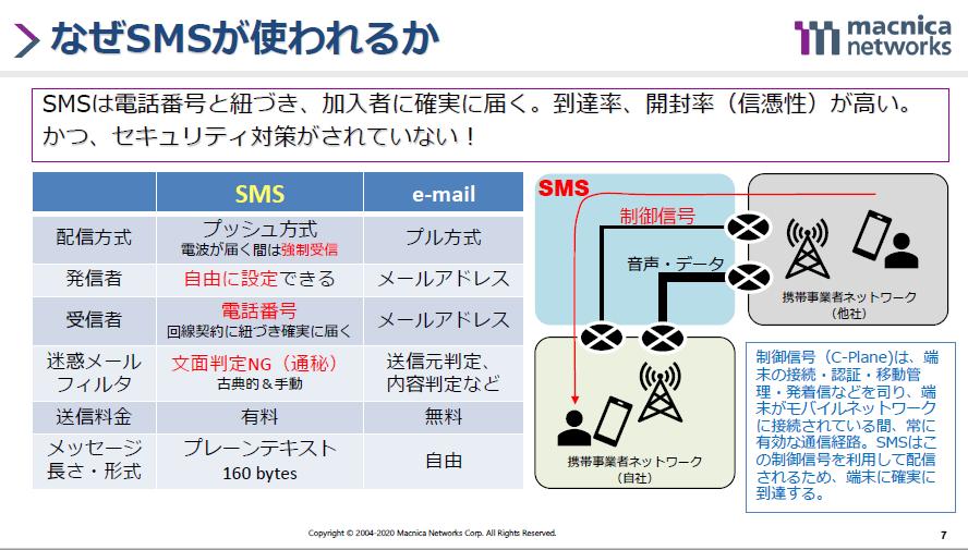 このほかにSMSを無料で送信できる仕組みも生まれているという