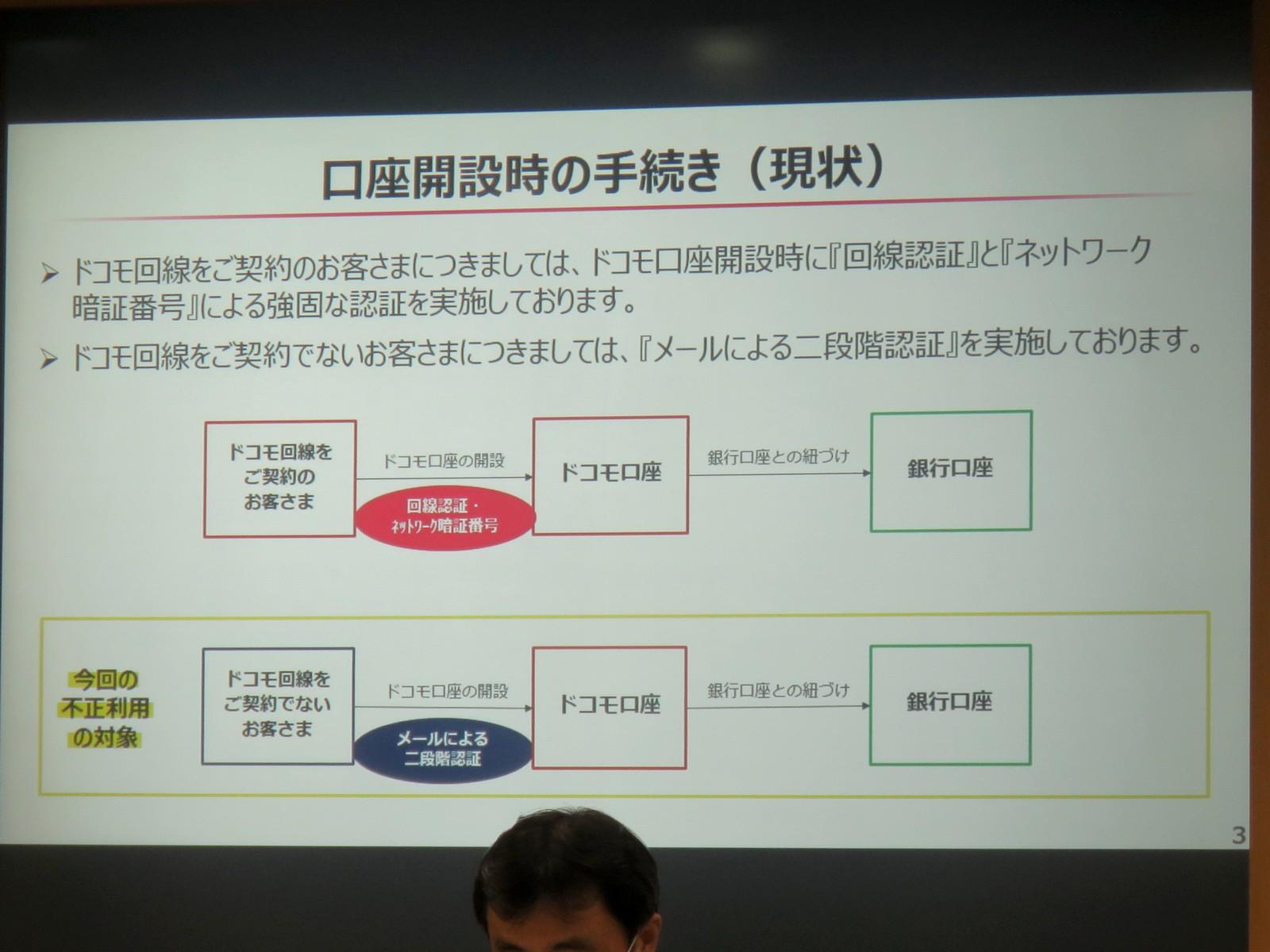 NTTドコモと契約しなくてもdアカウントが作成できるようになったが、回線契約者と比べると本人確認が甘く、ドコモ口座が作成できてしまったのが問題の一因と分析