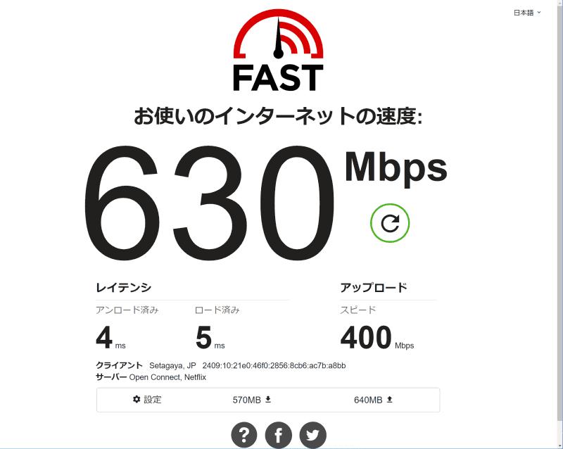 速度も計測してみた。Fast.comの結果を見ると、IPv6での通信時は高速だ