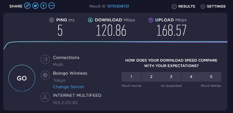 Speedtest.netの結果。IPv4 over IPv4では速度が低下してしまう。最近はIPv6に対応するウェブサイトが増えてきたので、問題ないと言えば問題ないが……