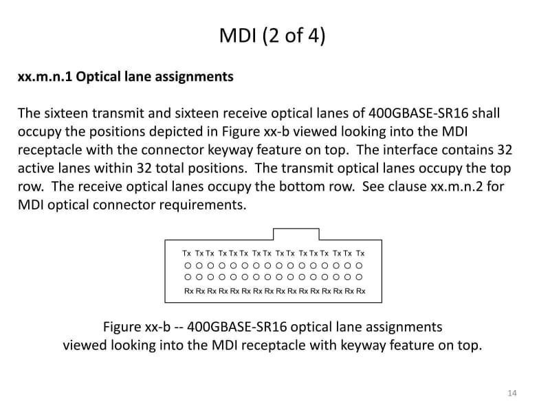 コネクタが16対32本並ぶ「MPO-16」、なかなか壮観ではある