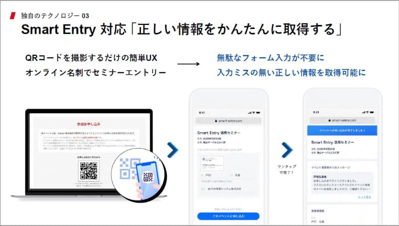 Smart Entry 対応「正しい情報をかんたんに取得する」