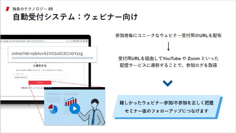 自動受付システム:ウェビナー向け