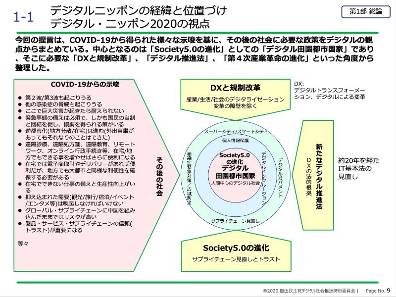 「デジタルニッポン2020」資料より