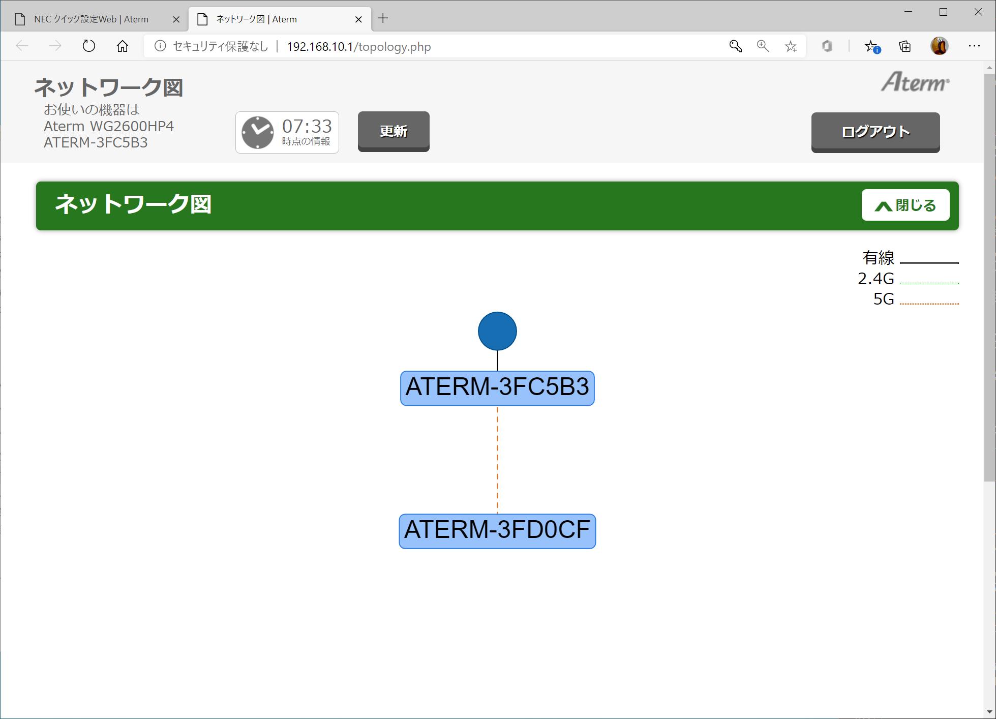 2台のアクセスポイントの接続状態をグラフィカルに確認可能。画面ではバックホールが5GHz帯で接続されていることが分かる