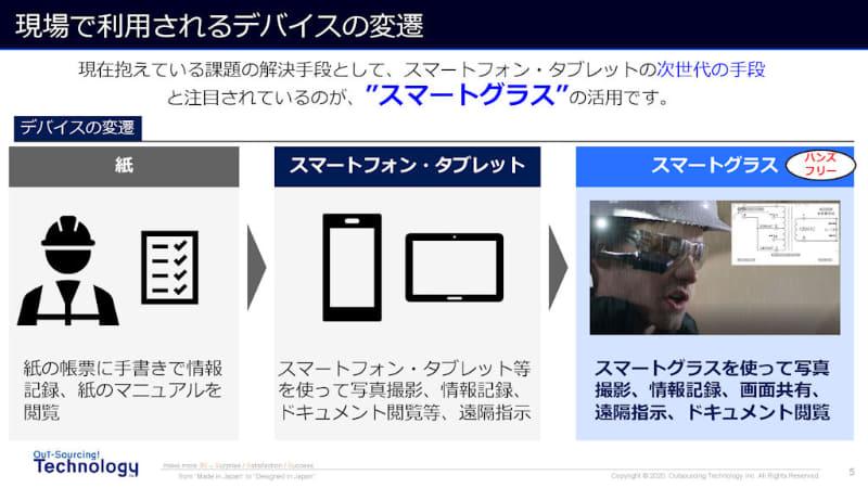 現場で利用されているデバイスの変遷。紙がスマートフォンやタブレットに変わり、スマートグラスに進化する