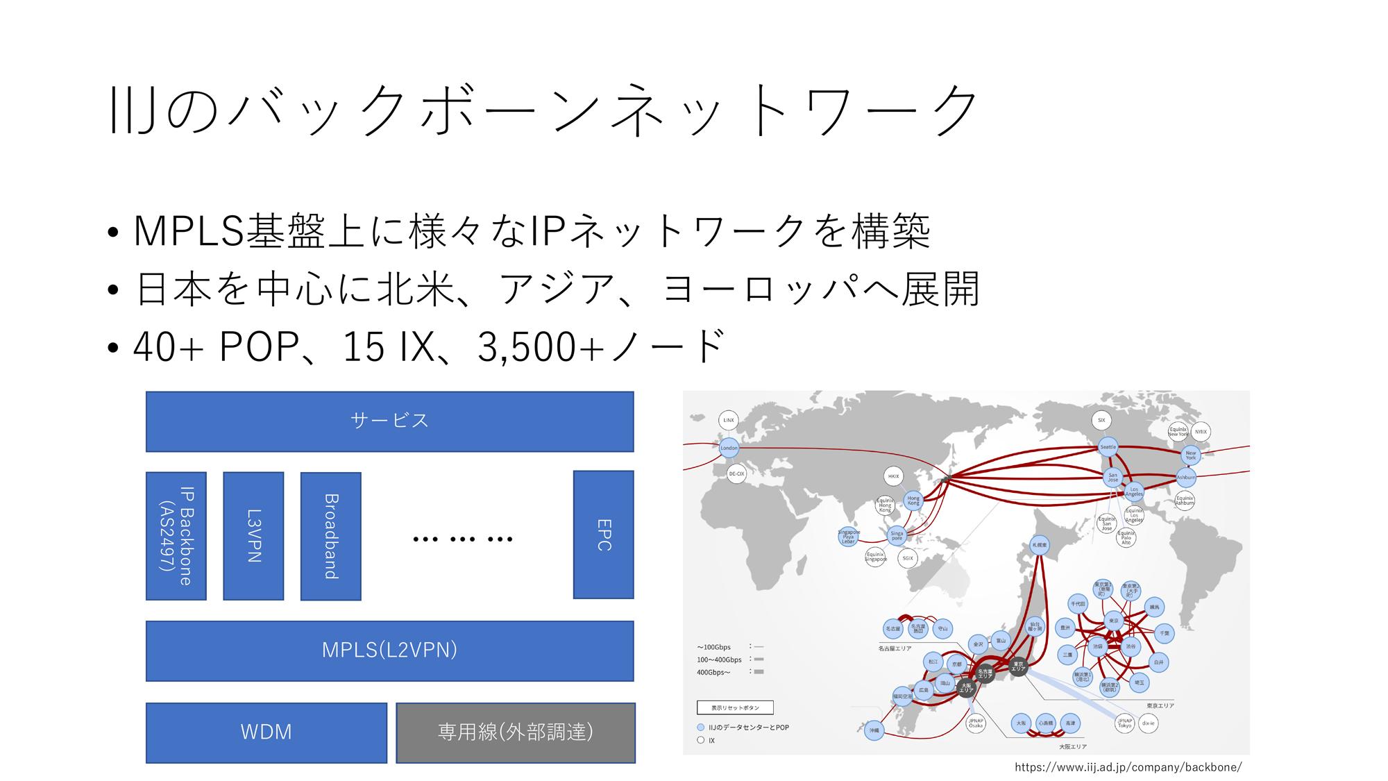 IIJのバックボーンネットワーク