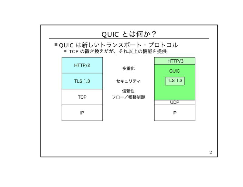 TCP+HTTP/2とQUIC+HTTP/3を比較
