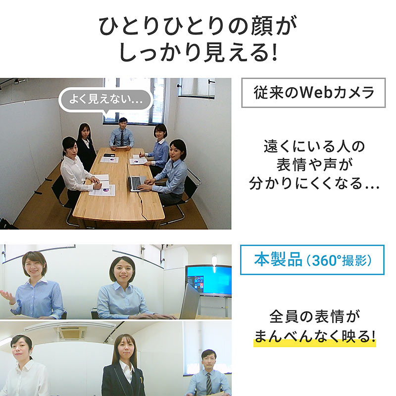 従来のウェブカメラとの比較。400-CAM084は360度撮影ができるため、会議の参加者の表情がよく見える