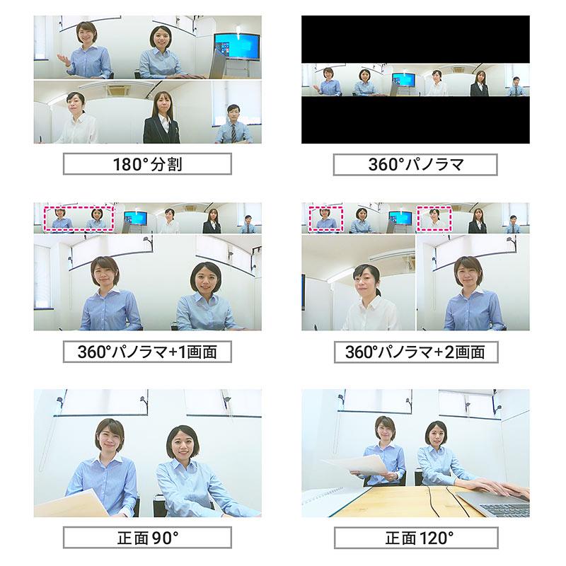 400-CAM084で撮影した360度の映像は、さまざまなレイアウトで表示できる
