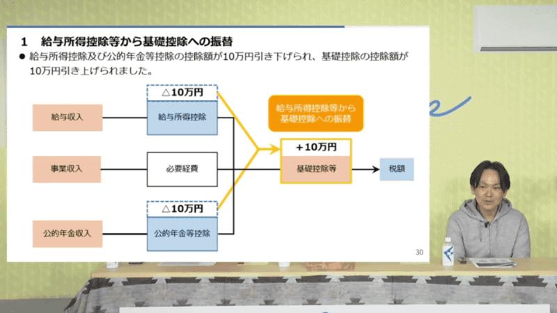 国税庁個人課税課課長補佐の今井慶一郎氏が税制改正のポイントを解説した