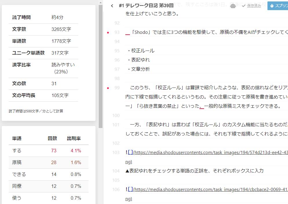 この原稿では漢字が23%使われており、AIは「読みやすい」と判断した。読了時間は約4分
