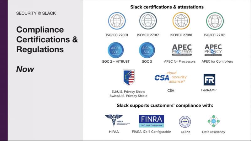 Slackはさまざまなセキュリティの規格に対応