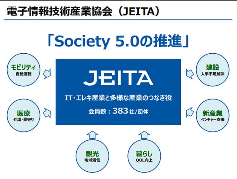 会員企業や団体のつなぎ役を担うJEITA