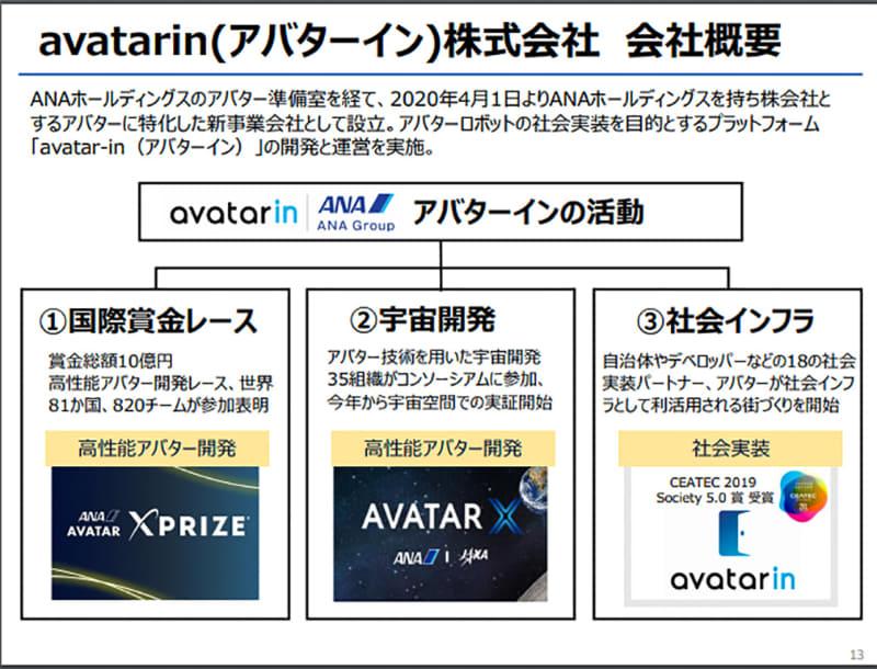 avatarinの活動は多岐に渡る