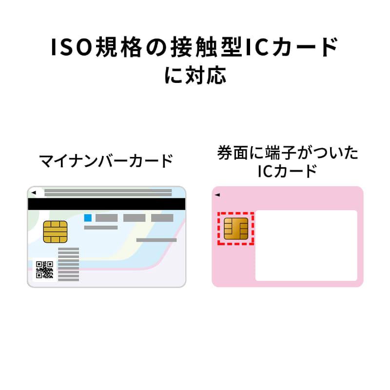 「ADR-MNICU2」は、マイナンバーカードだけではなく接触型ICカードの標準規格「ISO/IEC 7816(T=0)」に対応しているため、PCに接続して認証システムに利用できる