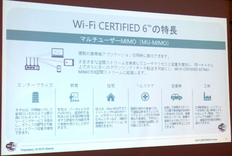 "『<a href=""https://internet.watch.impress.co.jp/docs/news/1208348.html"" class=""strong bn"" target=""_blank"">Wi-Fi 6製品は2020年末までに16億台へ、「メリットは低遅延と確実な性能」</a>』(2019年9月20日付記事)より転載"