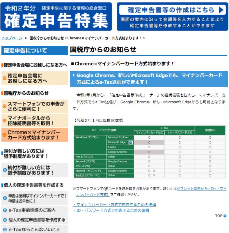 """国税庁「令和2年分 確定申告特集」サイトの<a href=""""https://www.nta.go.jp/taxes/shiraberu/shinkoku/tokushu/info-chrome.htm"""" class=""""strong bn"""" target=""""_blank"""">お知らせページ</a>"""