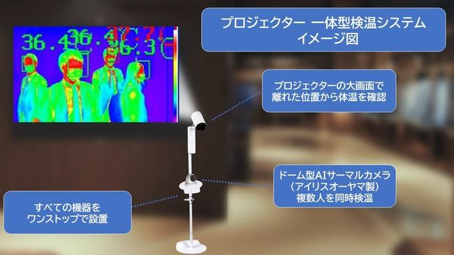 プロジェクター一体型検温システムのイメージ