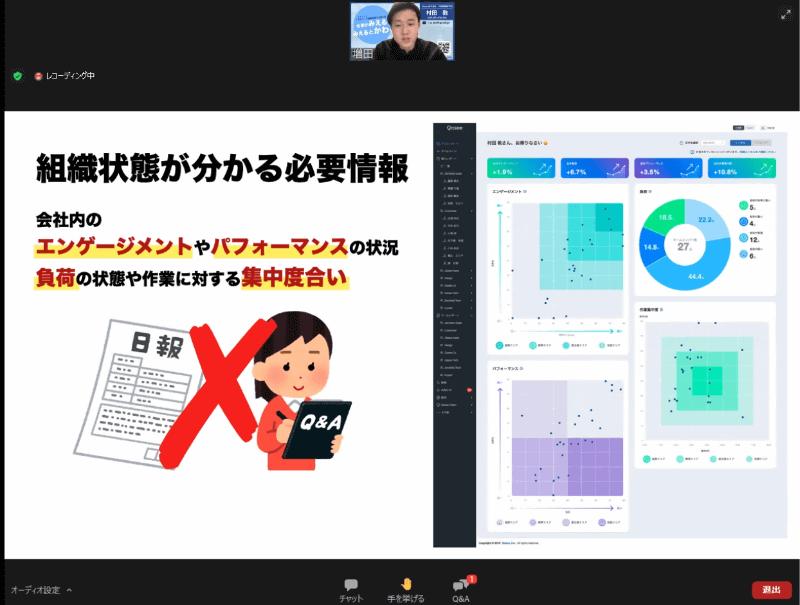 業務可視化システム「Qasee」