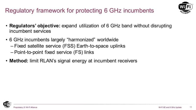 ここには衛星通信向けと地上のマイクロ波回線が主な用途して並んでいるが、実際はほかにもいろいろある。ただ、技術的な分類としては衛星通信向け以外は全部FSとして扱えるということだろう