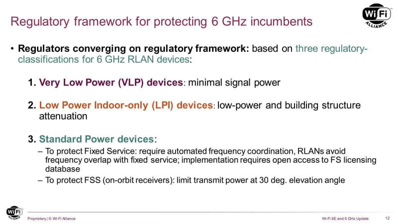 3つの電力クラス。なぜStandard Power deviceだけ略語がないのだろうか?