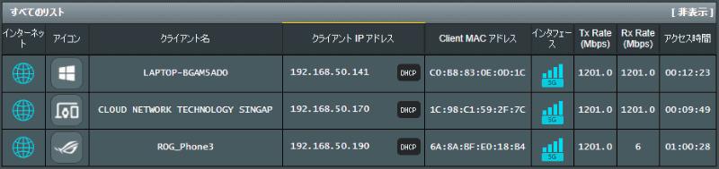 「RT-AX55」の設定画面からリンク速度を確認。上から順に、「Vivobook 15」、「PS5」、「ROG Phone 3」