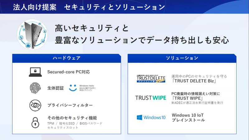 vPro搭載のFVシリーズは「Secured-core PC」に対応している