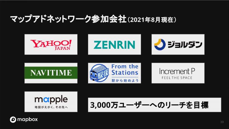 「マップアドネットワーク」の参加企業