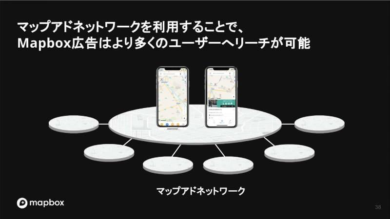 「マップアドネットワーク」を利用することで多くのユーザーへリーチ可能