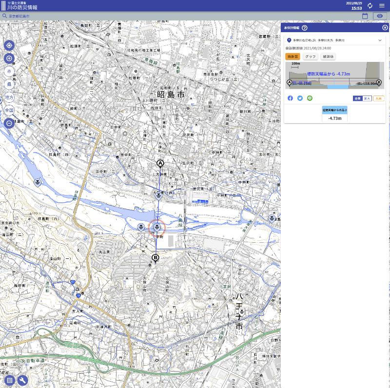 河川の水位計情報川の防災情報の河川の水位計情報
