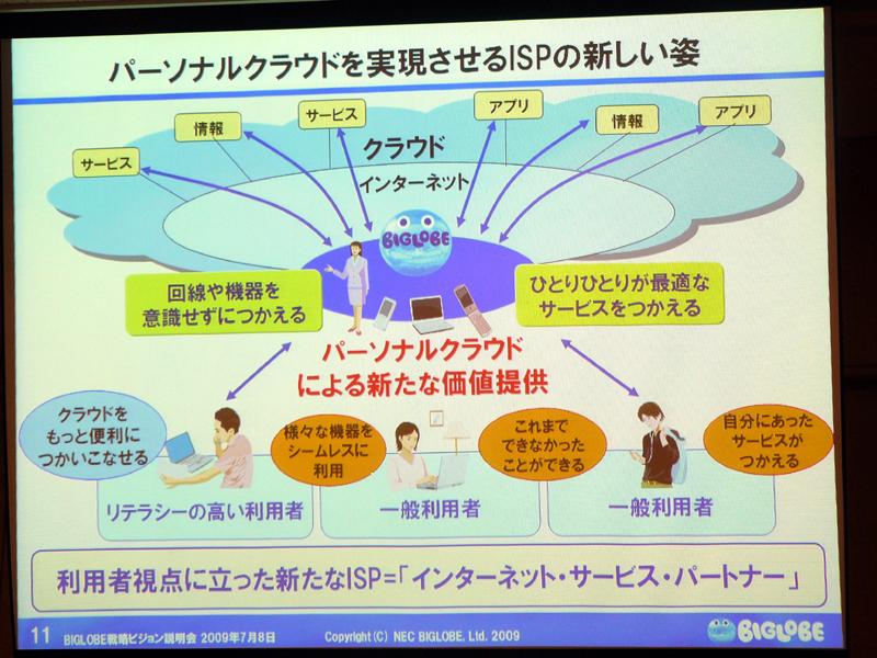 """""""インターネット・サービス・パートナー""""の説明"""