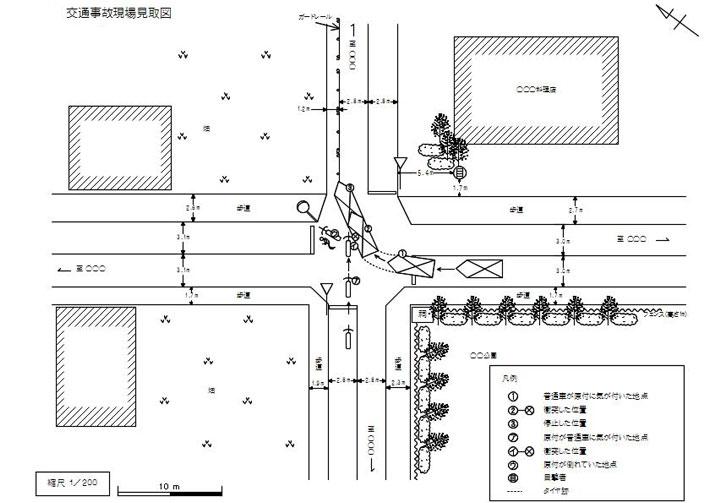交通事故現場見取図の作成画面