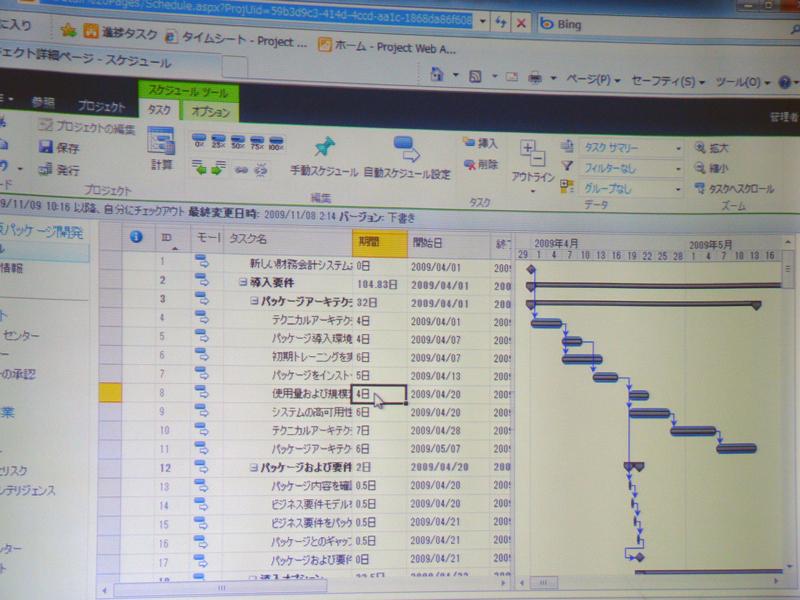 ブラウザ上でのプロジェクト管理