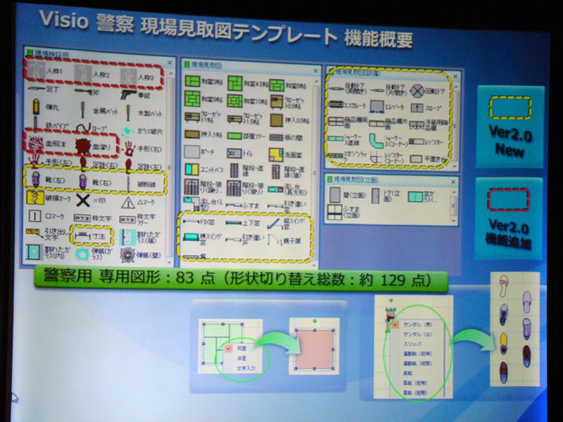 警察現場見取図テンプレート収録図形の例