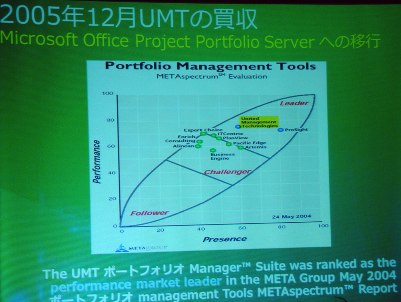 UMTの買収