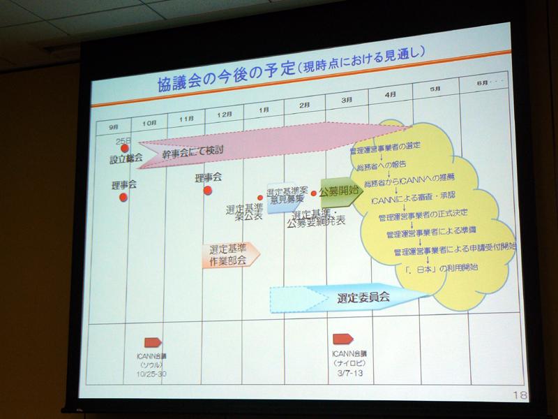 「.日本」を管理するレジストリの選定基準が今後策定された後、2010年2月に公募が開始される。実際に「.日本」のドメイン名登録が行えるようになるのは、4月以降の見込み