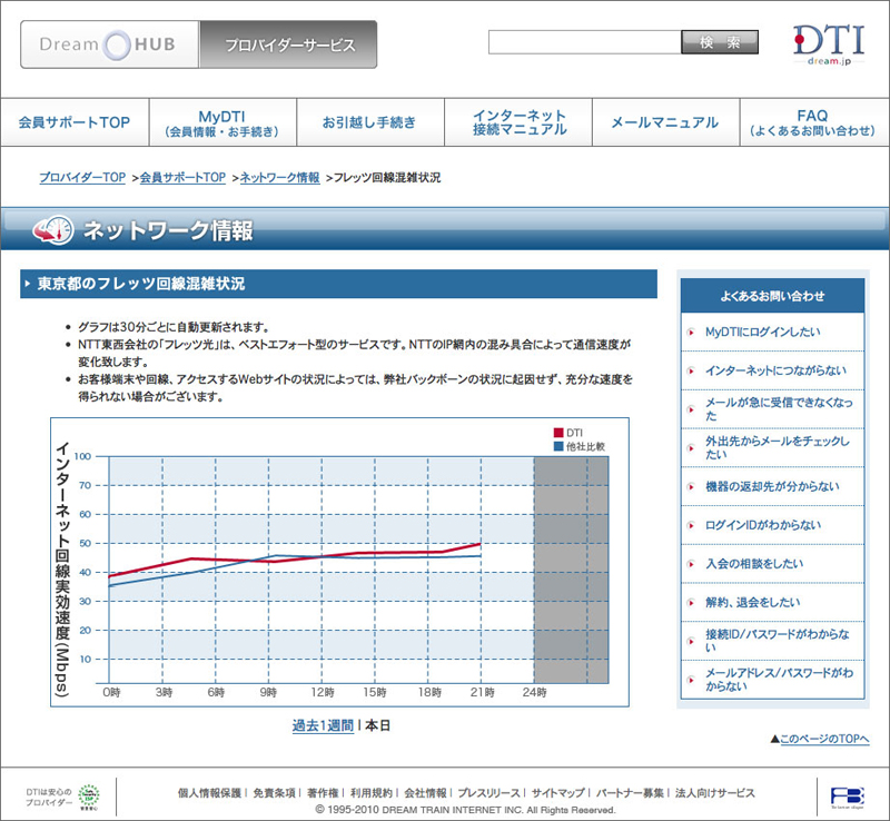 DTIフレッツ光インターネット回線実効速度公開ページ(画面は開発中のもの)