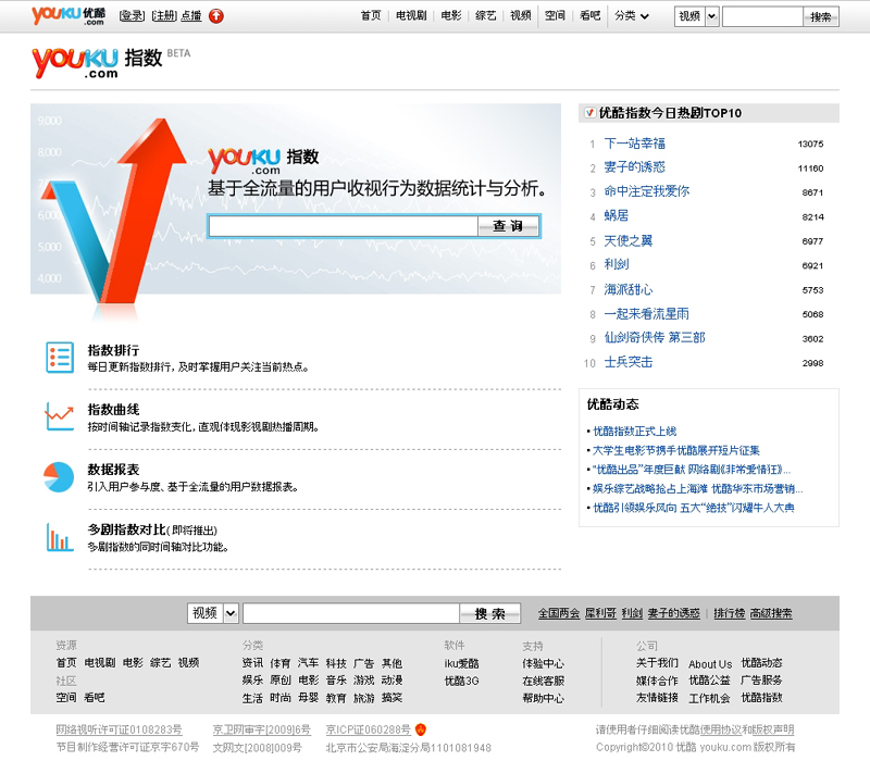 Youku Index
