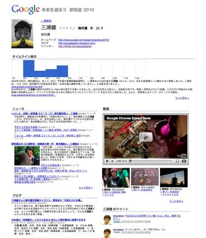 候補者ページのサンプル(Google Japan Blogより)