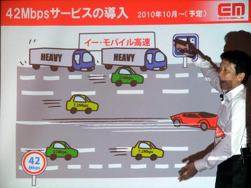 帯域制御サービスを高速道路でたとえて説明