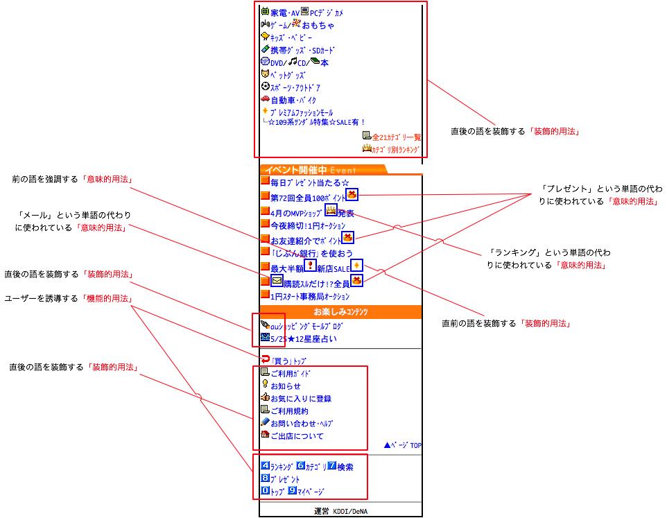図2 実際の画面に見る、3つの絵文字の用法。画面はauショッピングモール(http://aumall.jp)
