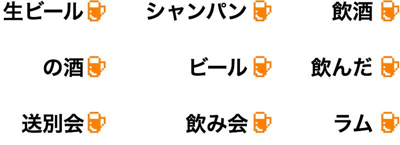 図4 装飾的用法において<ビールの絵文字>の直前によく出現した単語。この絵文字には、こんなにたくさんの「意味」があった!