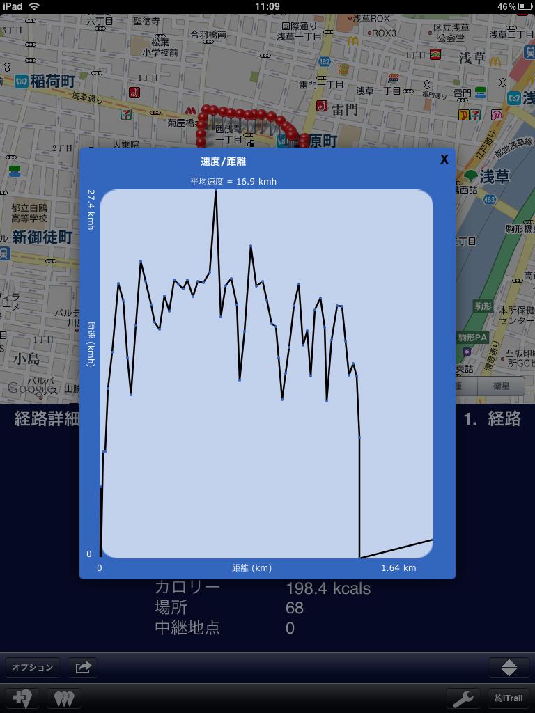 速度や高度の変化のグラフ表示も可能
